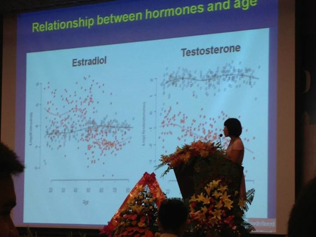 Knowledge of Osteoporosis among Tertiary Students in Vietnam