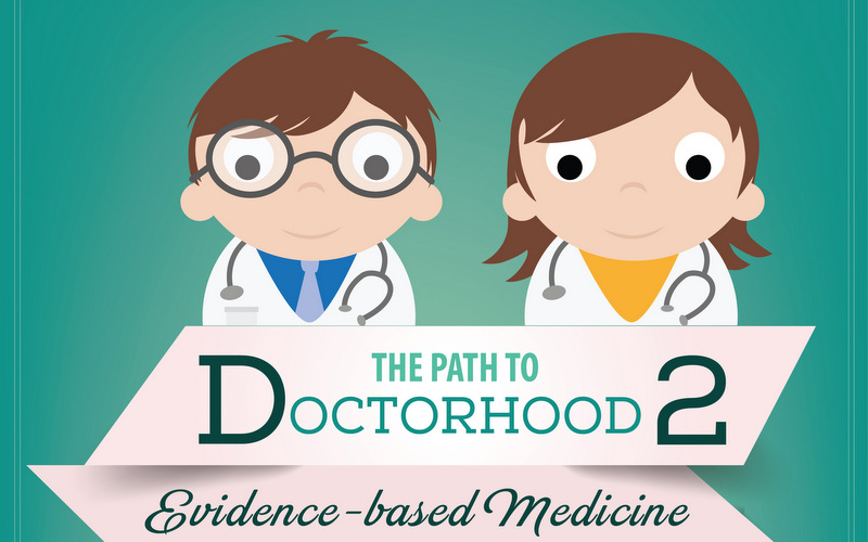 Slide and Video - THE PATH TO DOCTORHOOD 2: Evidence-based Medicine